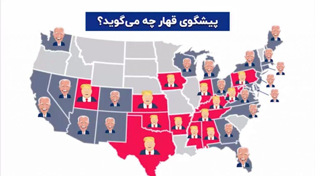 پیشبینی نتیجه انتخابات